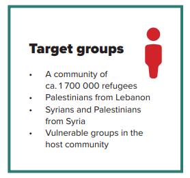 lebanon-target groups