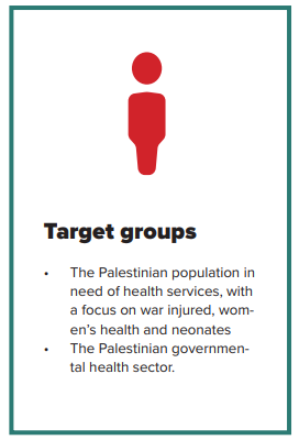 palestine-target groups